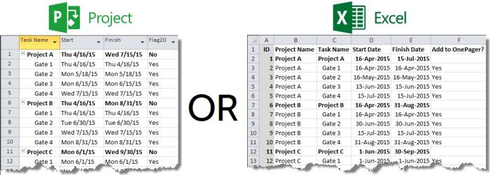 microsoft project templates free