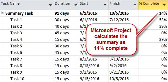 Summary Progress1