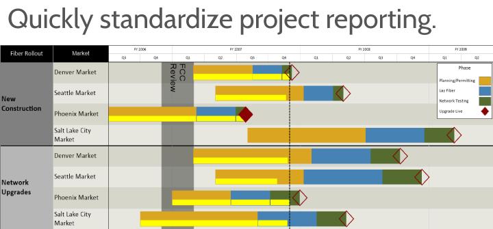 project timeline excel