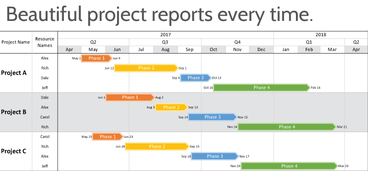 timeline software for microsoft project
