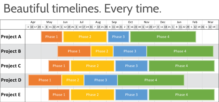 excel beautiful project timelines every time