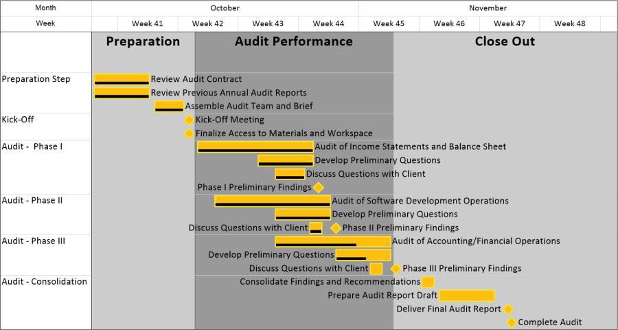 excel templates scheduling