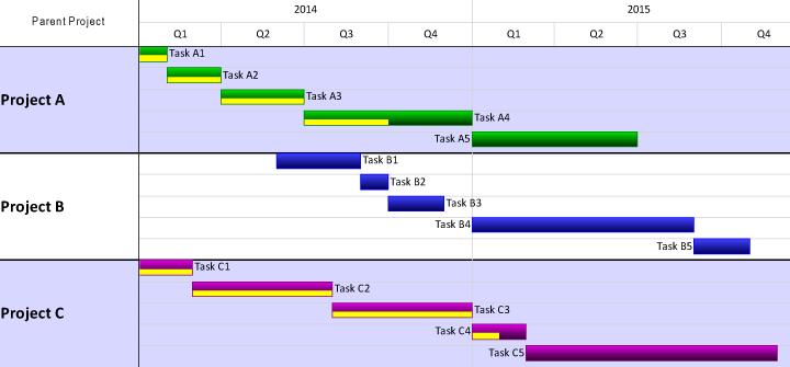 sales spreadsheet templates free